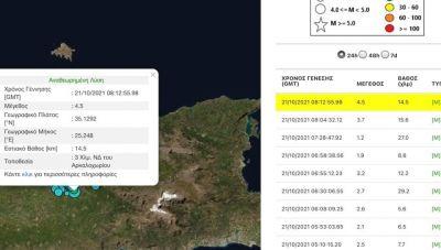Τι αναφέρει ο Άκης Τσελέντης για το νέο σεισμό των 4,5 Ρίχτερ