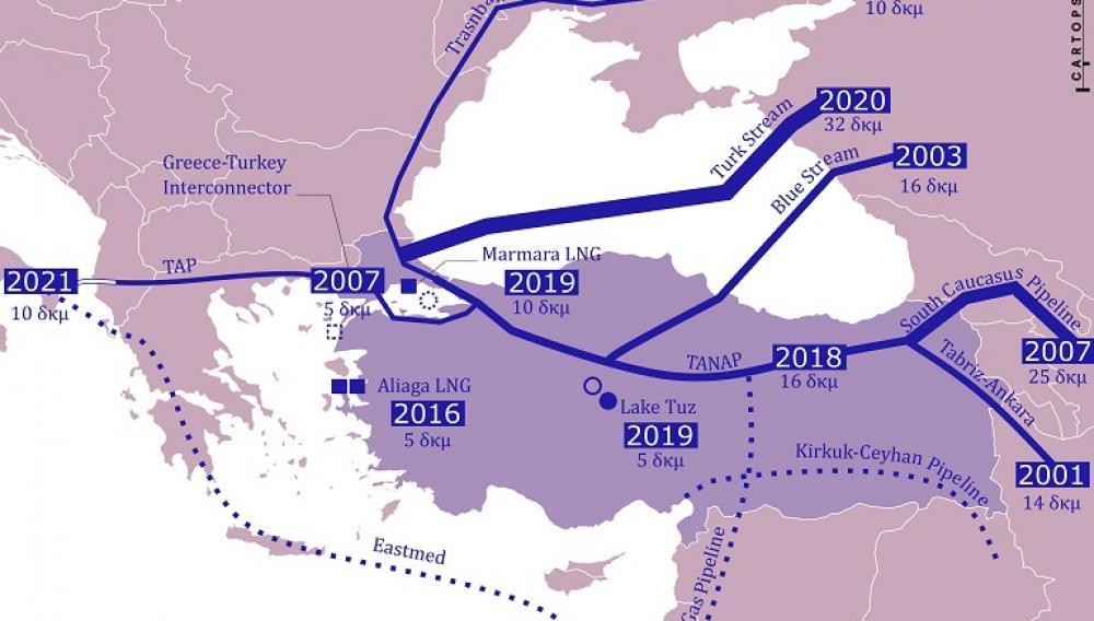 Τουρκικά χρέη προς τη Gazprom, πολλαπλά μήνυμα στον East Med
